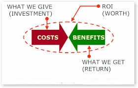 How to Calculate the ROI for NetSuite Projects